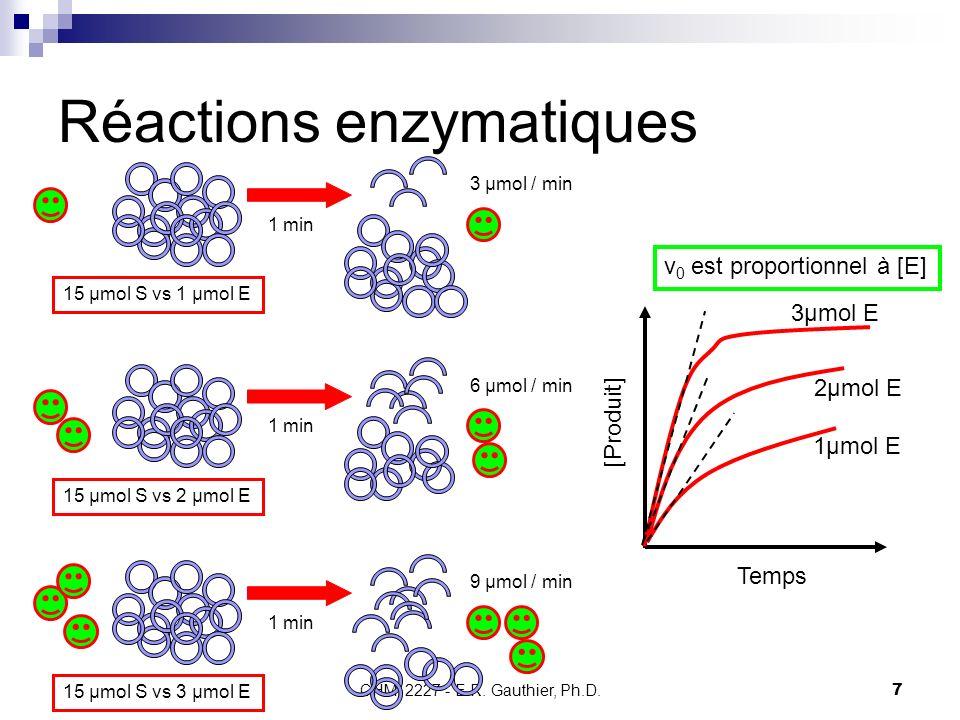 Réactions enzymatiques