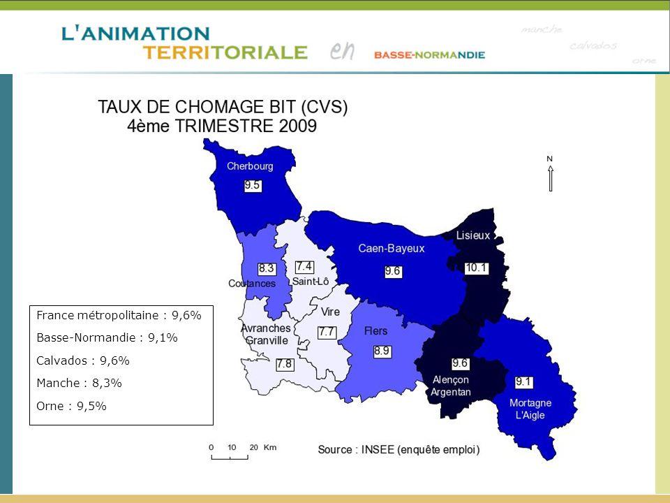France métropolitaine : 9,6%