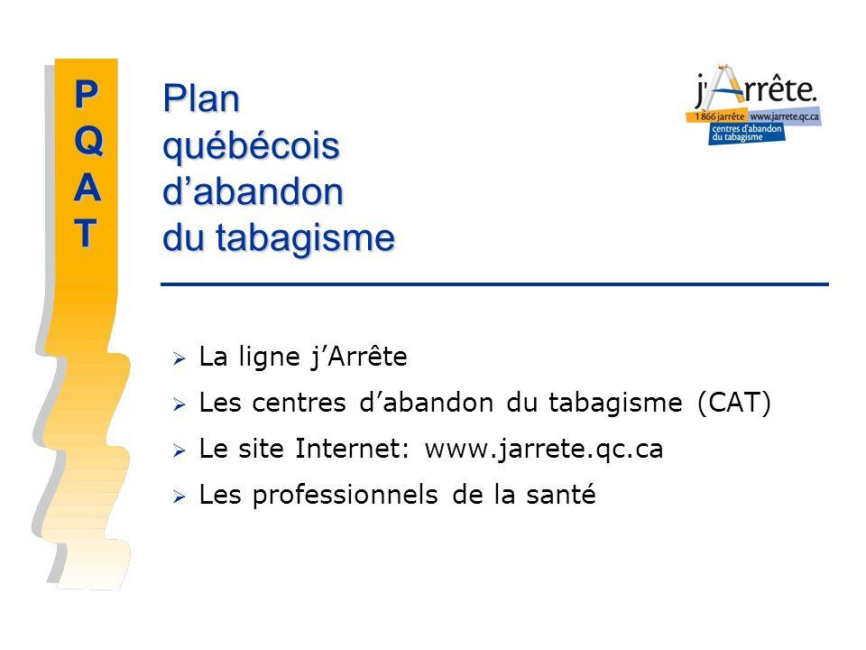 Plan québécois d'abandon du tabagisme