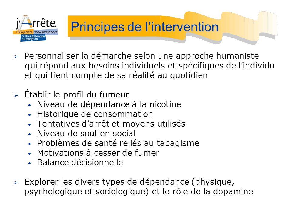 Principes de l'intervention
