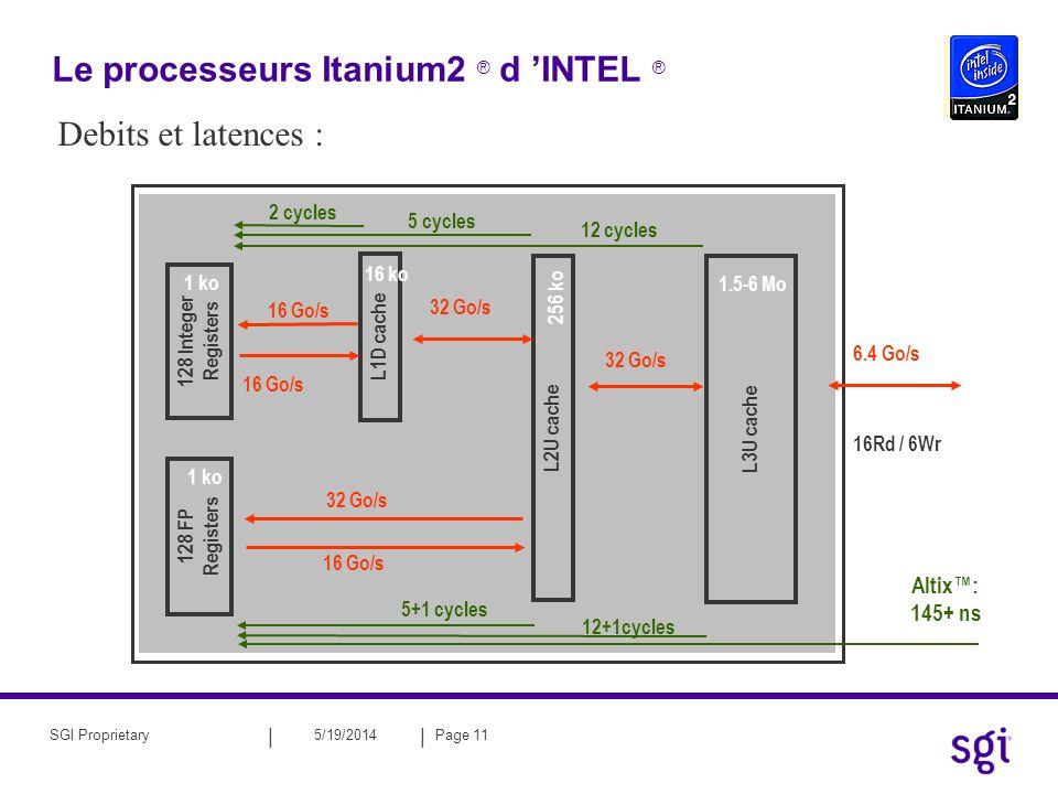 Le processeurs Itanium2 ® d 'INTEL ®