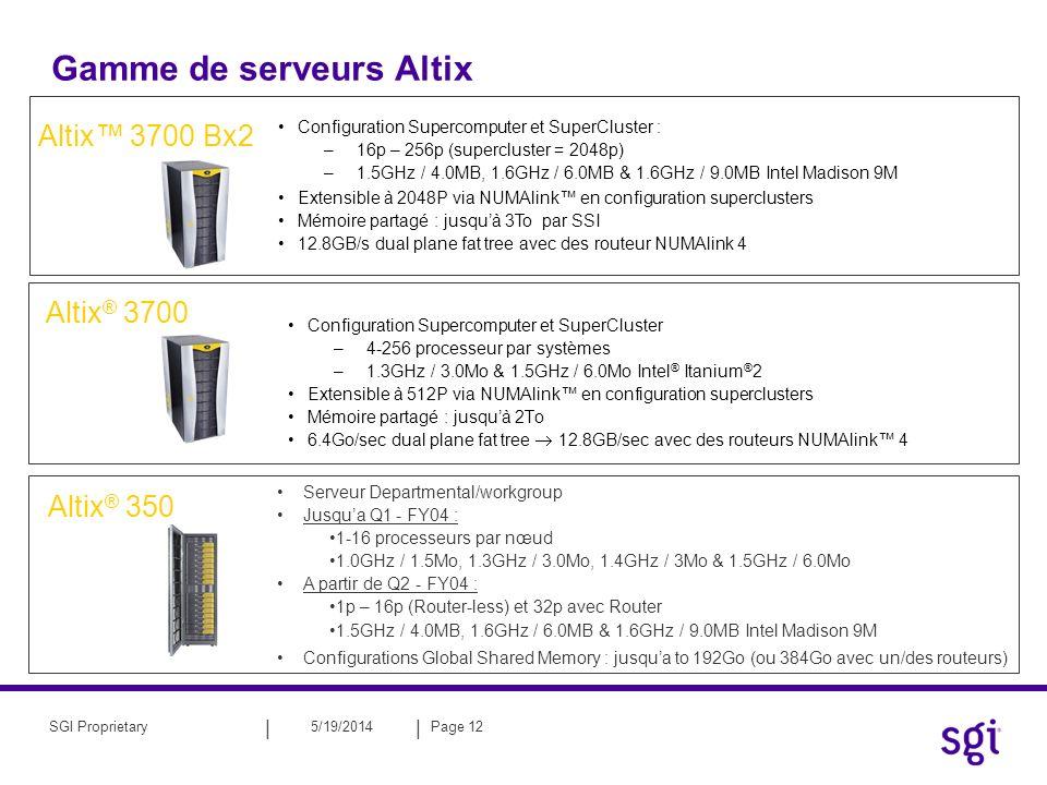 Gamme de serveurs Altix