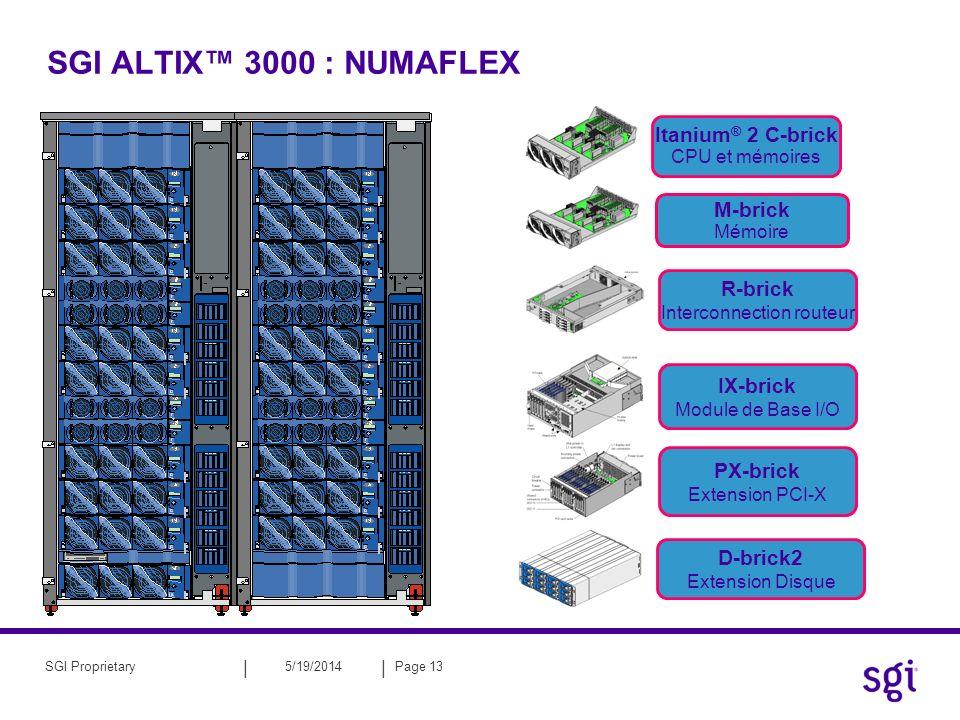 SGI ALTIX™ 3000 : NUMAFLEX Itanium® 2 C-brick CPU et mémoires
