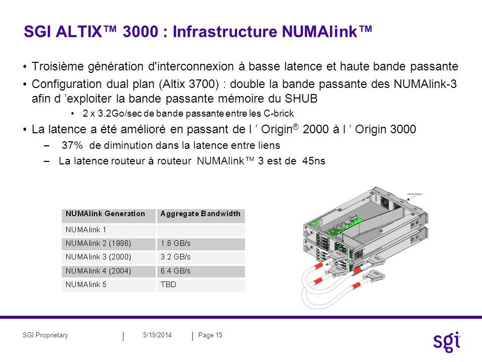 SGI ALTIX™ 3000 : Infrastructure NUMAlink™