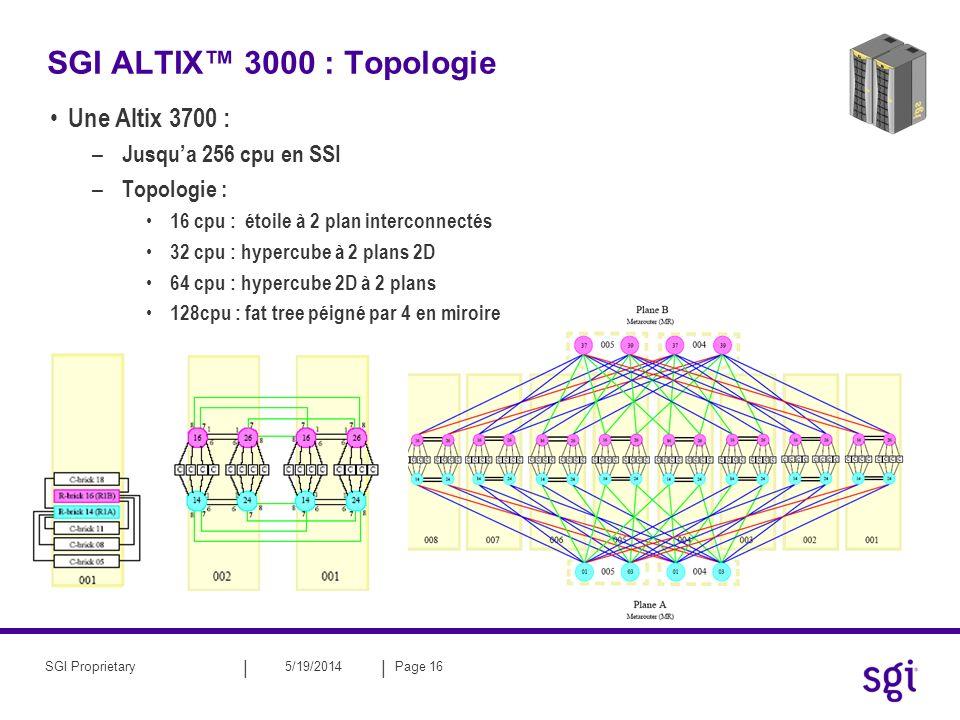 SGI ALTIX™ 3000 : Topologie Une Altix 3700 : Jusqu'a 256 cpu en SSI