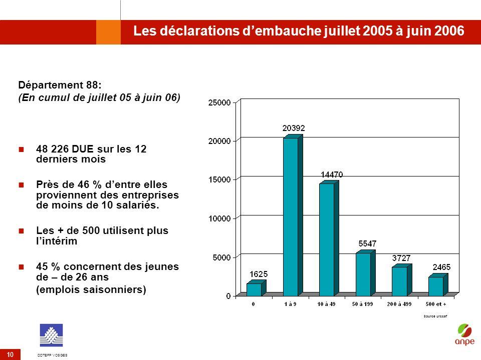 Les déclarations d'embauche juillet 2005 à juin 2006