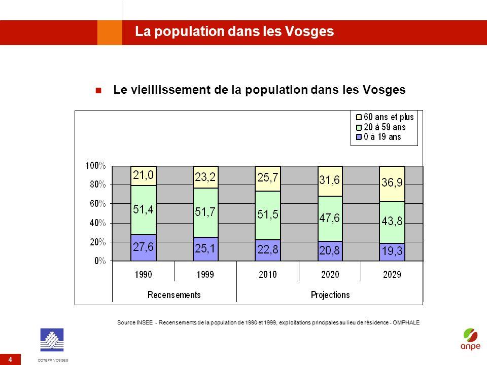 La population dans les Vosges