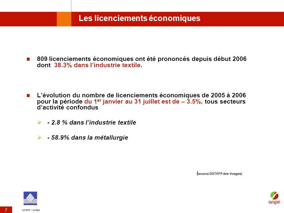 Les licenciements économiques