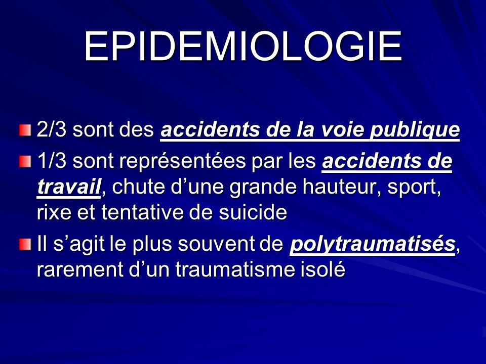 EPIDEMIOLOGIE 2/3 sont des accidents de la voie publique