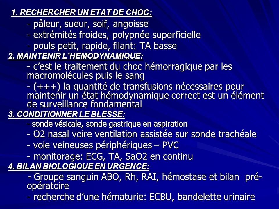 1. RECHERCHER UN ETAT DE CHOC: