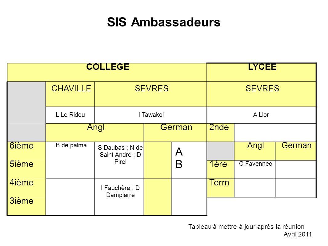 SIS Ambassadeurs A B COLLEGE LYCEE Angl German 2nde 6ième 5ième 1ère