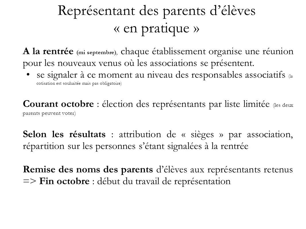 Représentant des parents d'élèves