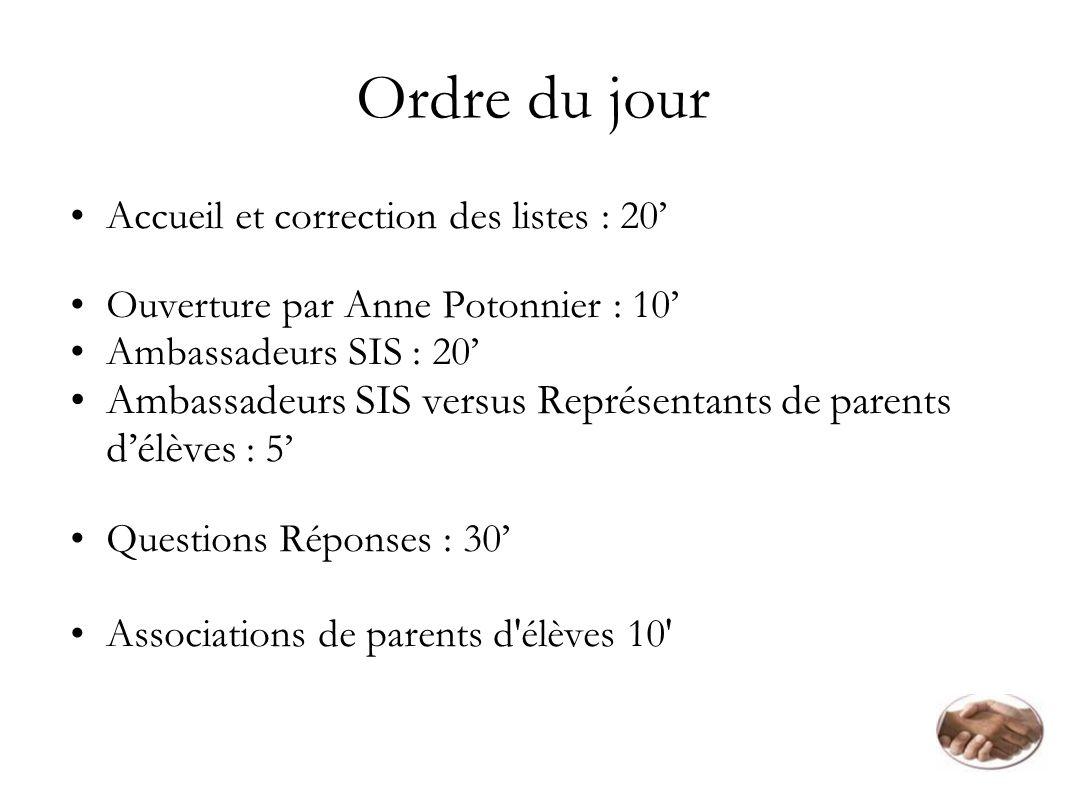 Ordre du jour Accueil et correction des listes : 20' Ouverture par Anne Potonnier : 10' Ambassadeurs SIS : 20'