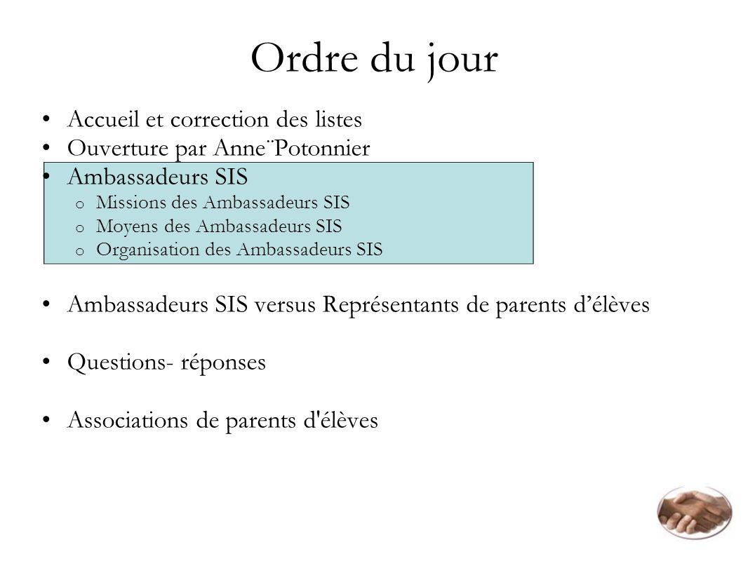Ordre du jour Accueil et correction des listes