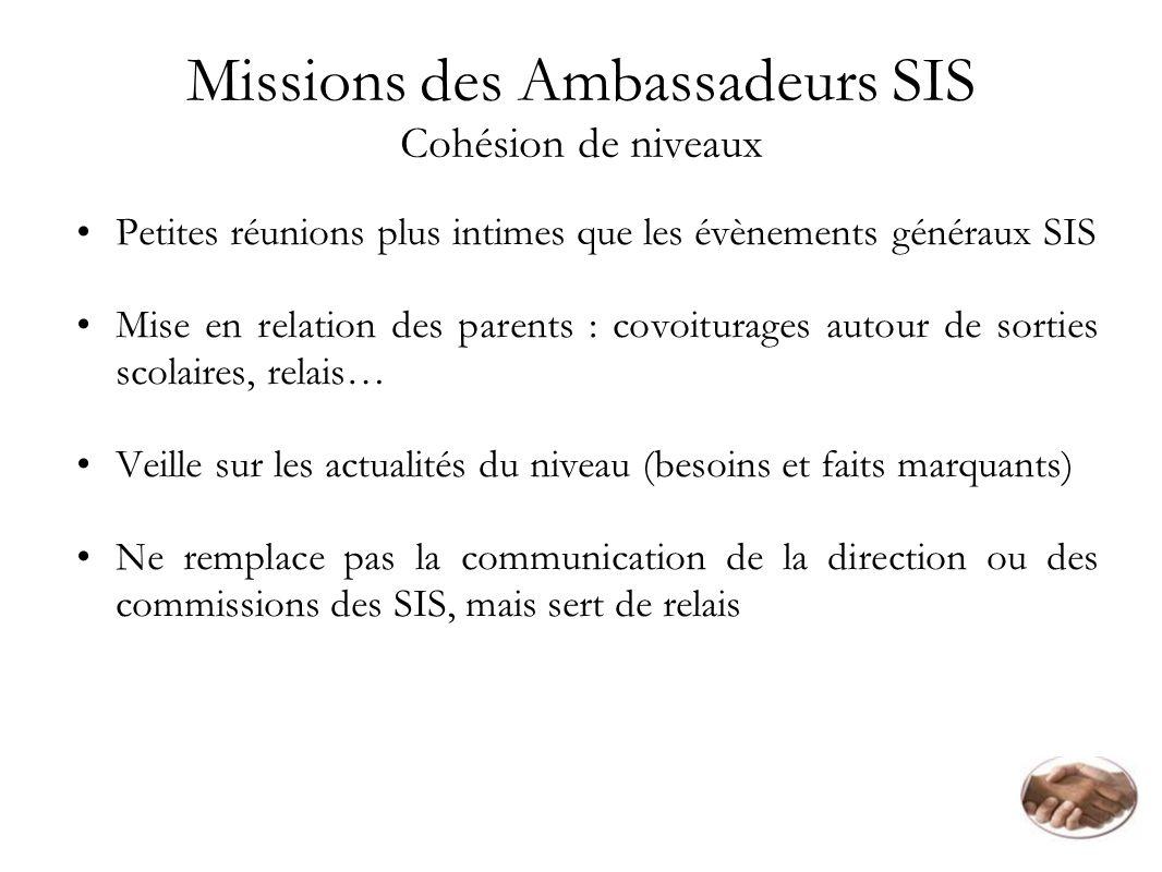 Missions des Ambassadeurs SIS Cohésion de niveaux