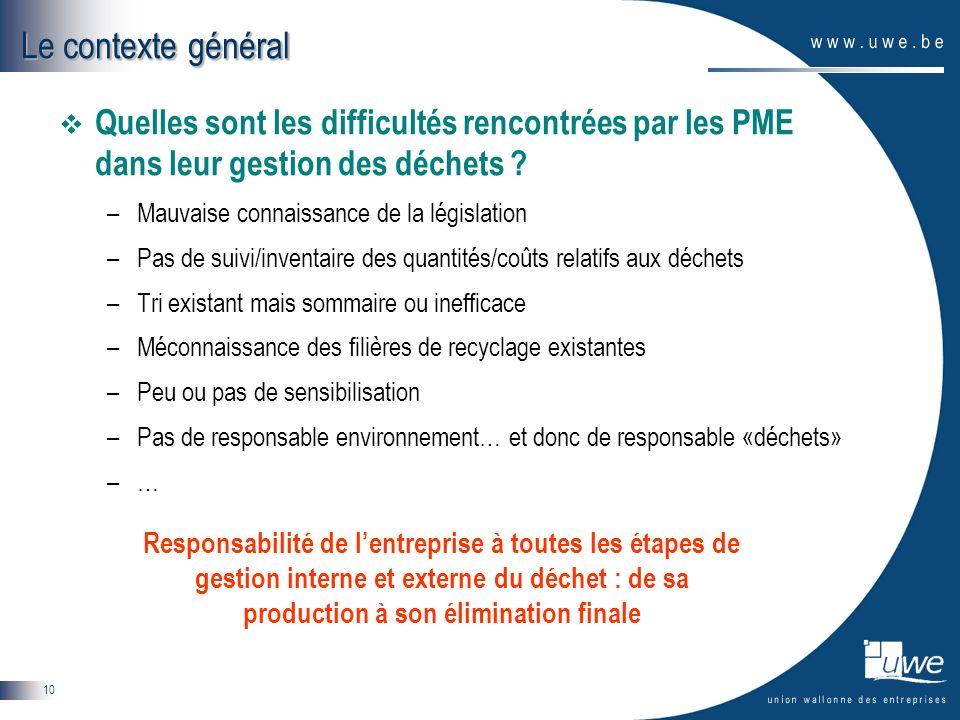 Le contexte général Quelles sont les difficultés rencontrées par les PME dans leur gestion des déchets