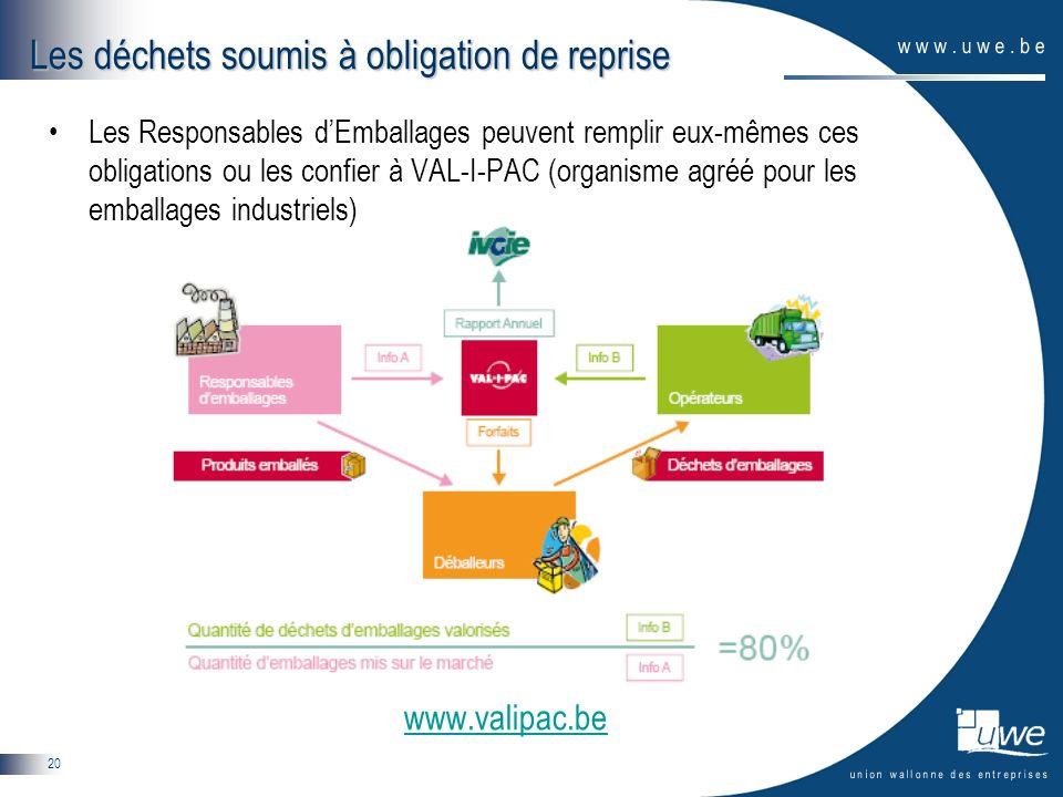 Les déchets soumis à obligation de reprise