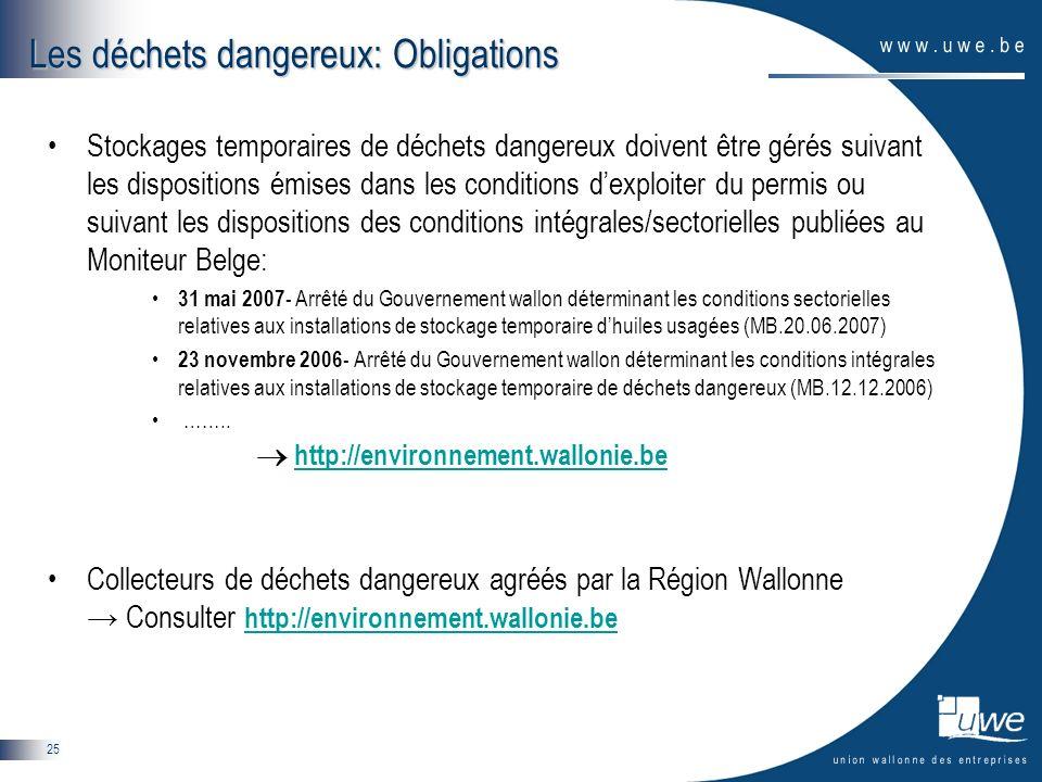 Les déchets dangereux: Obligations