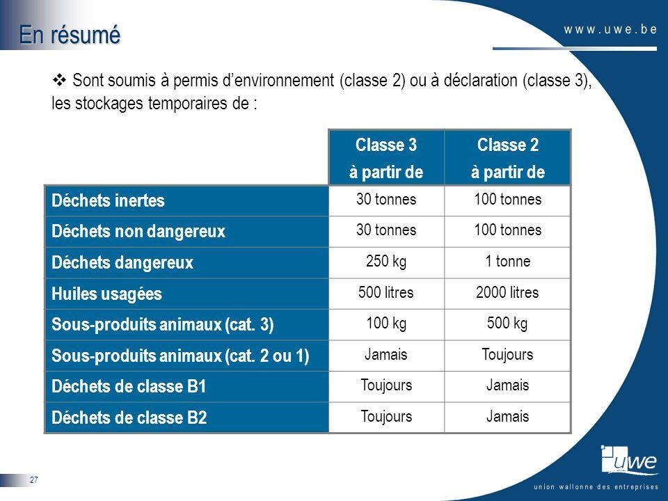 En résumé Sont soumis à permis d'environnement (classe 2) ou à déclaration (classe 3), les stockages temporaires de :