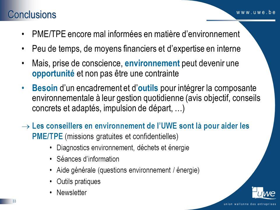 Conclusions PME/TPE encore mal informées en matière d'environnement
