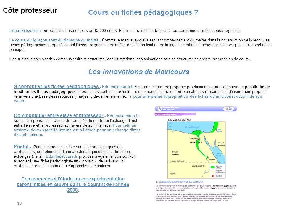 Cours ou fiches pédagogiques Les innovations de Maxicours