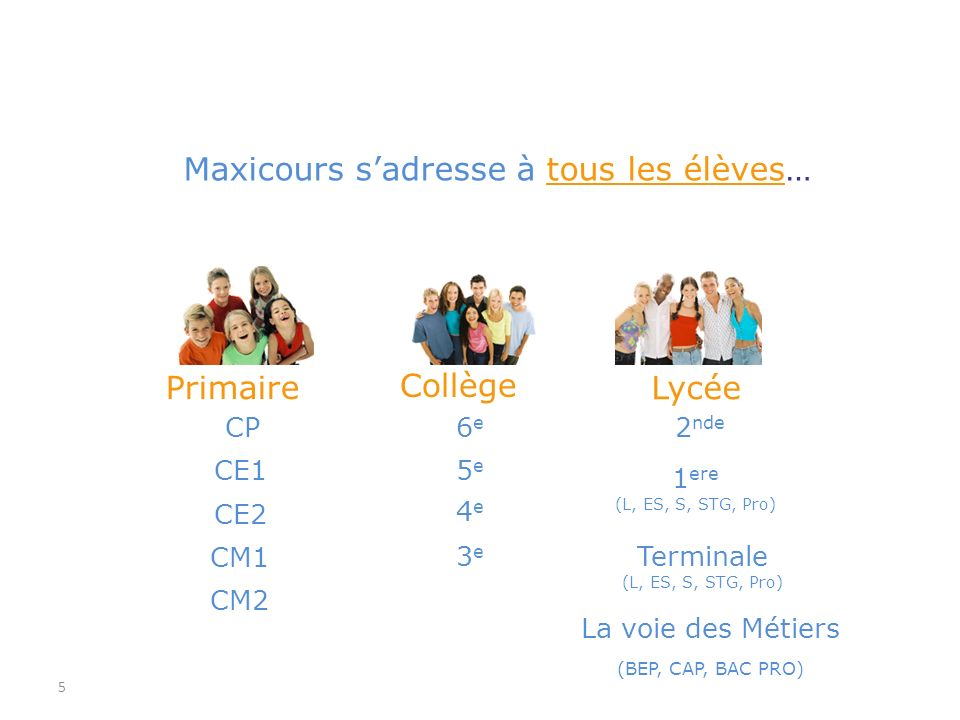 Maxicours s'adresse à tous les élèves…
