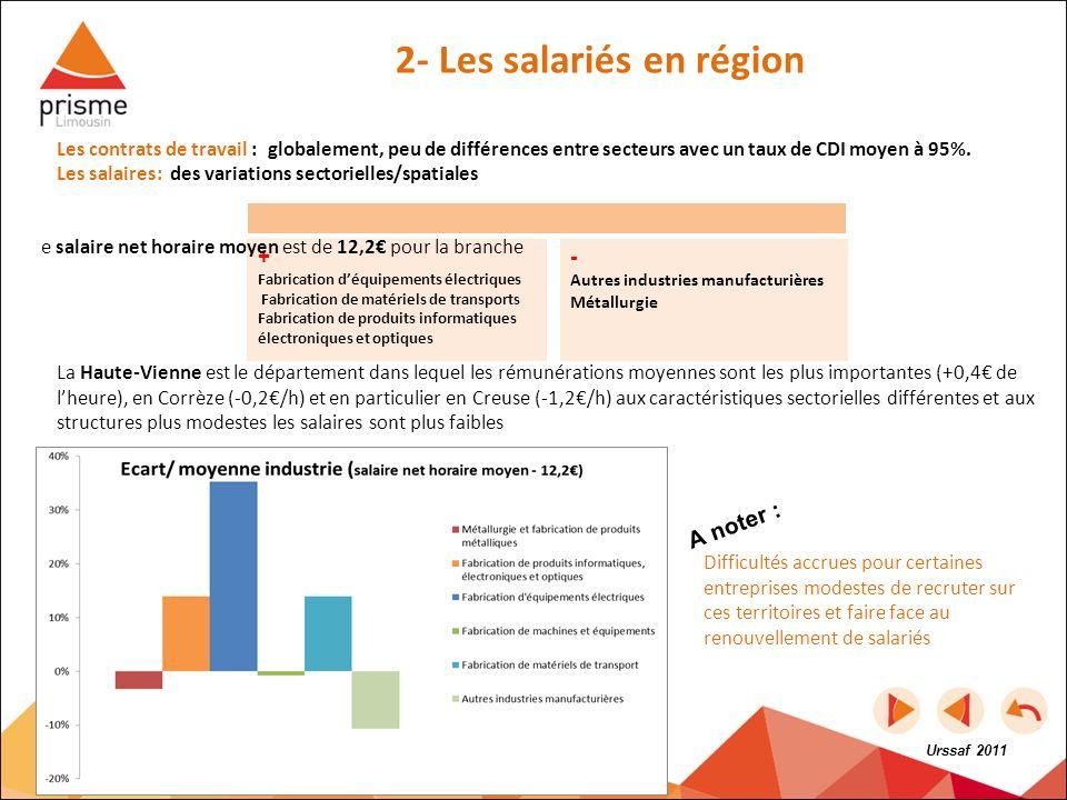 2- Les salariés en région