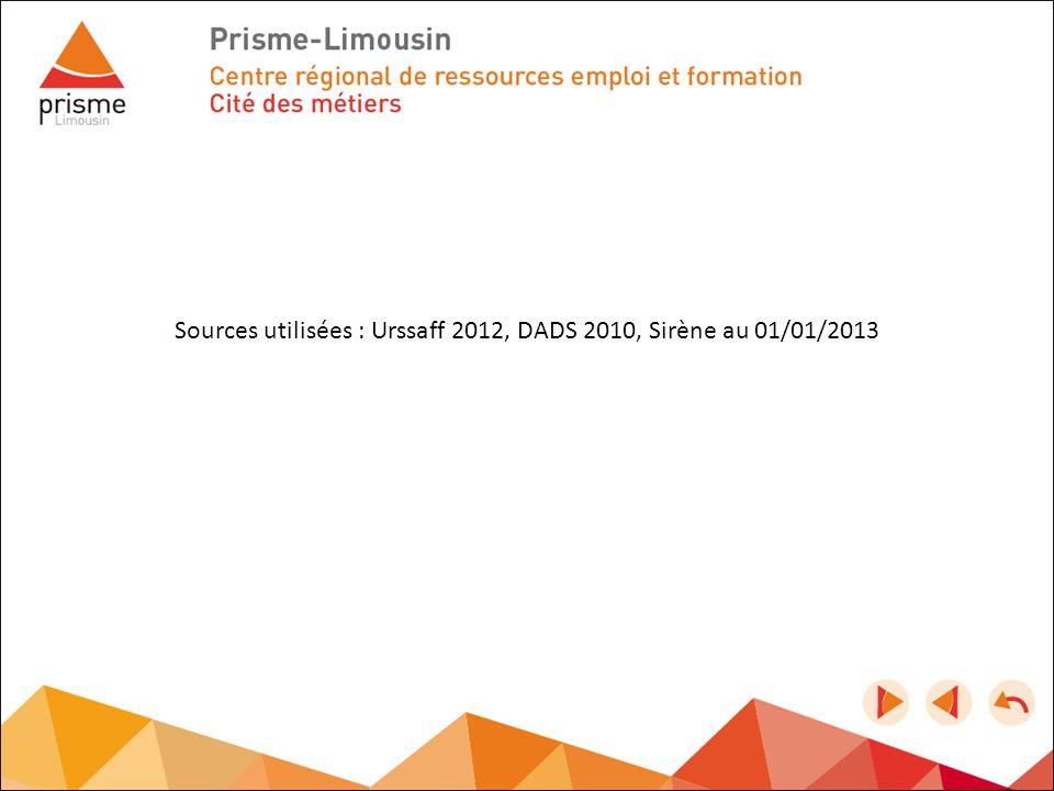 Sources utilisées : Urssaff 2012, DADS 2010, Sirène au 01/01/2013