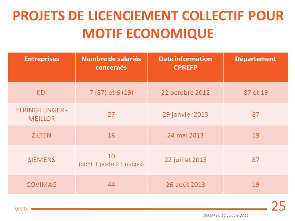 PROJETS DE LICENCIEMENT COLLECTIF POUR MOTIF ECONOMIQUE