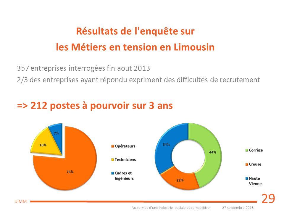 Résultats de l enquête sur les Métiers en tension en Limousin