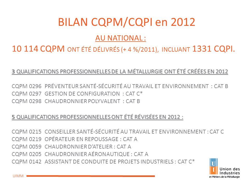 BILAN CQPM/CQPI en 2012