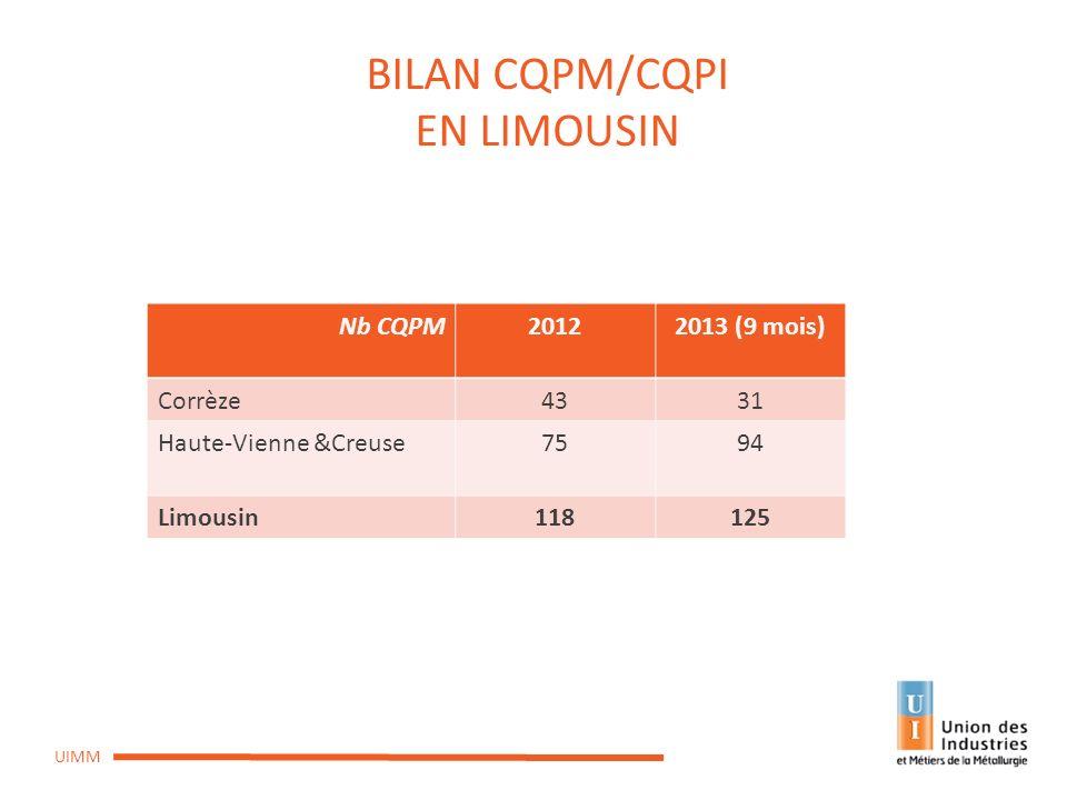 BILAN CQPM/CQPI EN LIMOUSIN