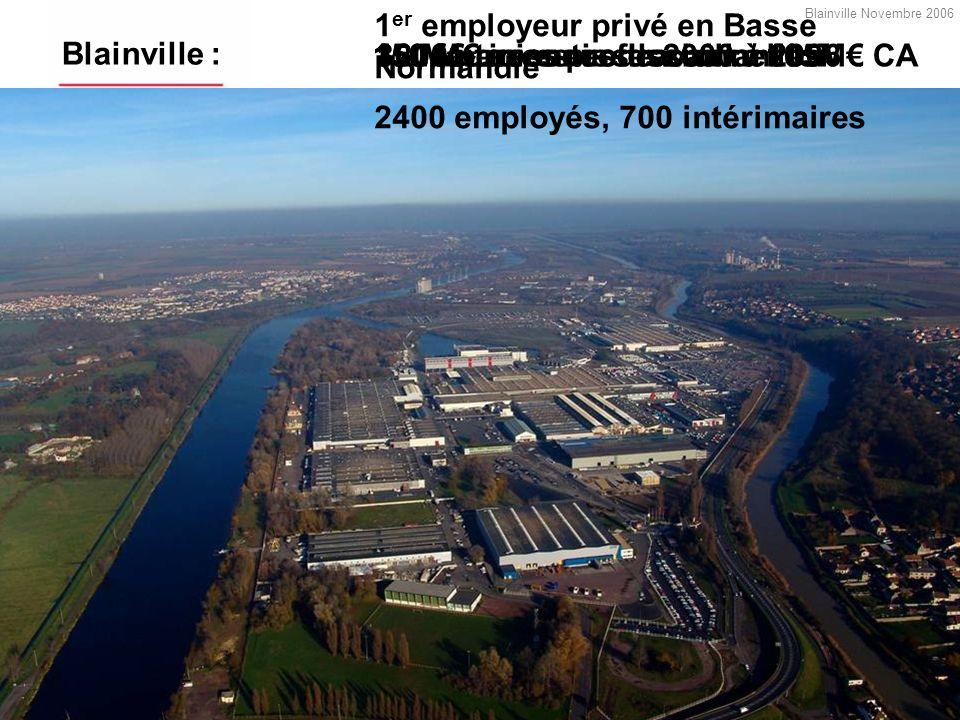 1er employeur privé en Basse Normandie 2400 employés, 700 intérimaires
