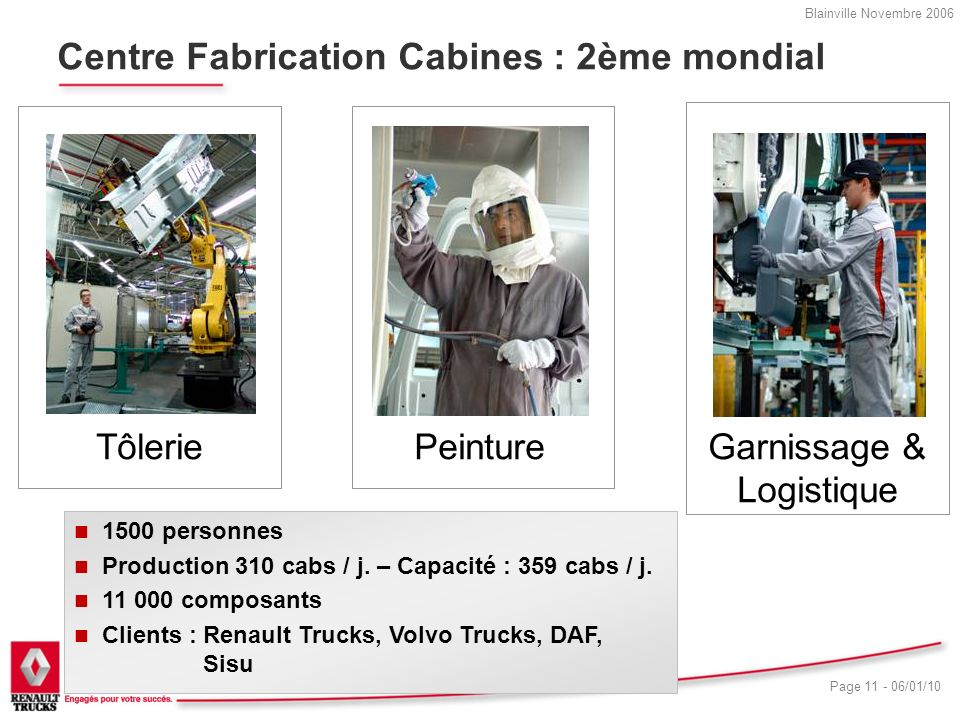 Centre Fabrication Cabines : 2ème mondial