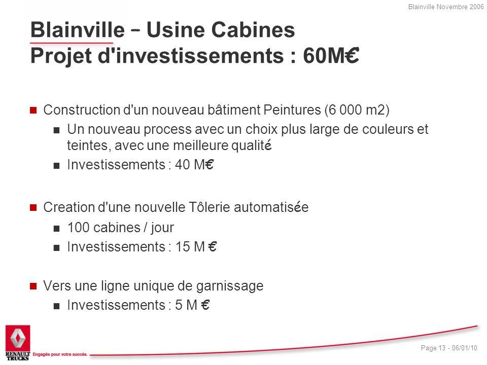 Blainville – Usine Cabines Projet d investissements : 60M€