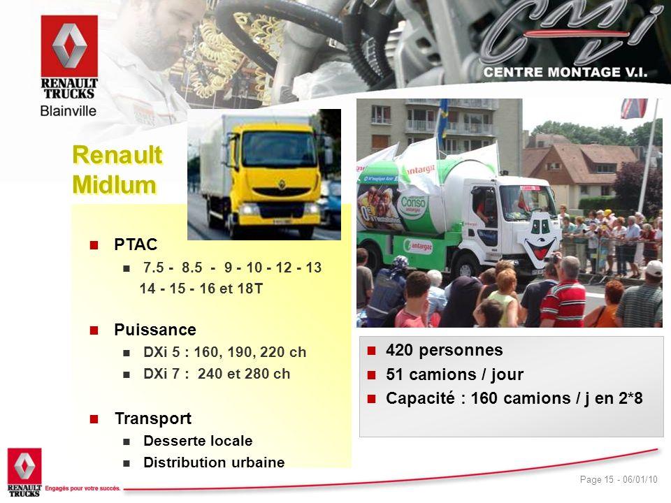 CMVI Renault Midlum PTAC Puissance Transport 420 personnes