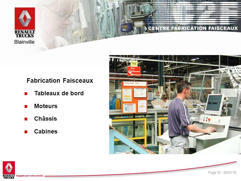 Fabrication Faisceaux