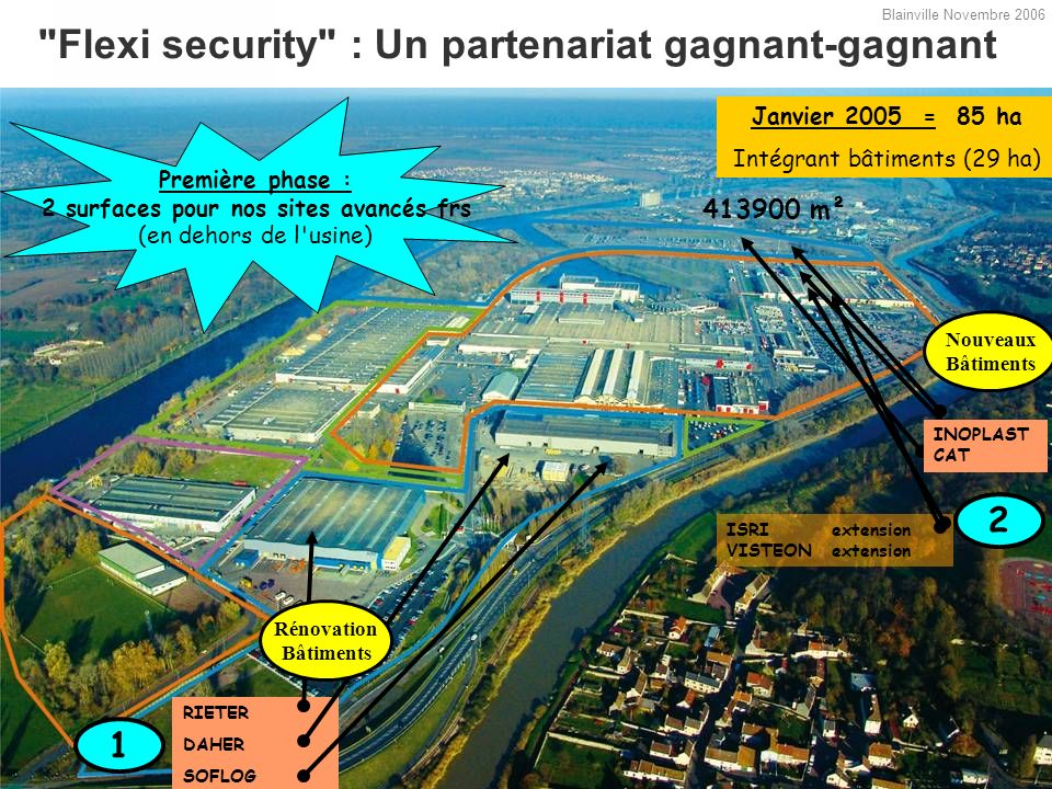 Flexi security : Un partenariat gagnant-gagnant