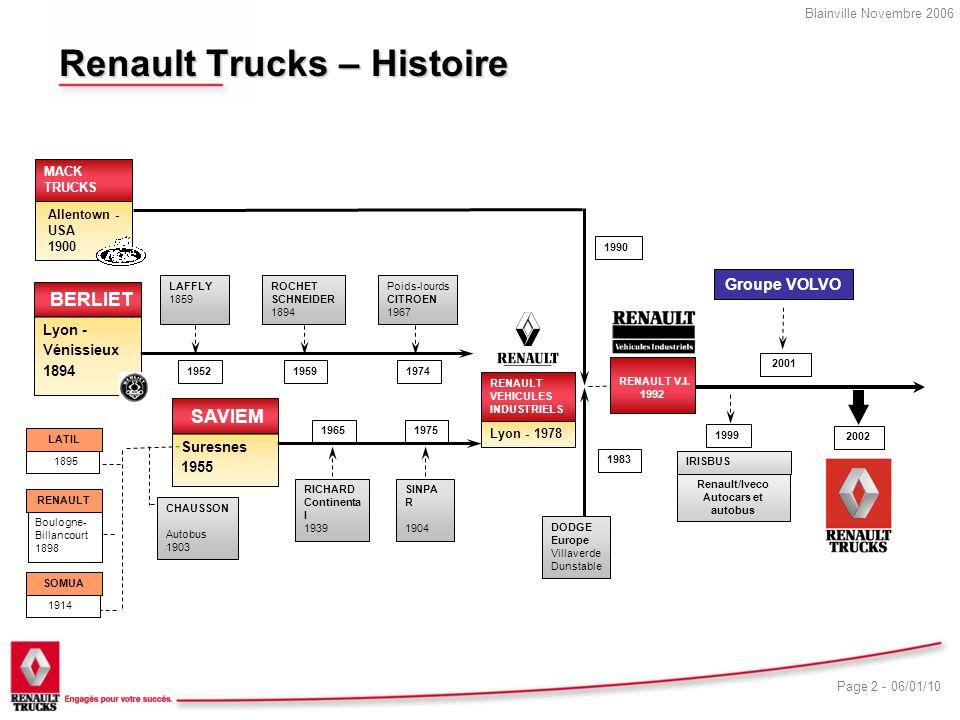 Renault Trucks – Histoire