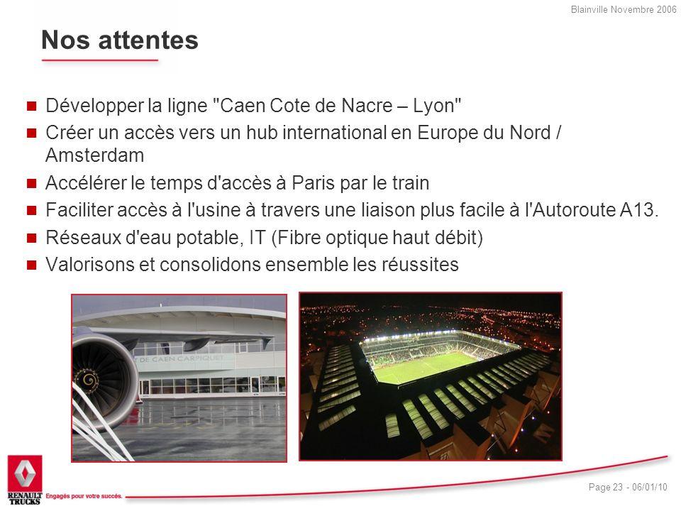 Nos attentes Développer la ligne Caen Cote de Nacre – Lyon Créer un accès vers un hub international en Europe du Nord / Amsterdam.