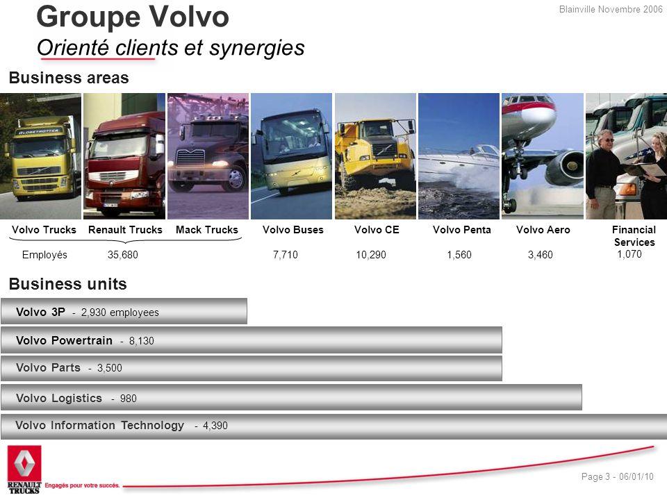 Groupe Volvo Orienté clients et synergies