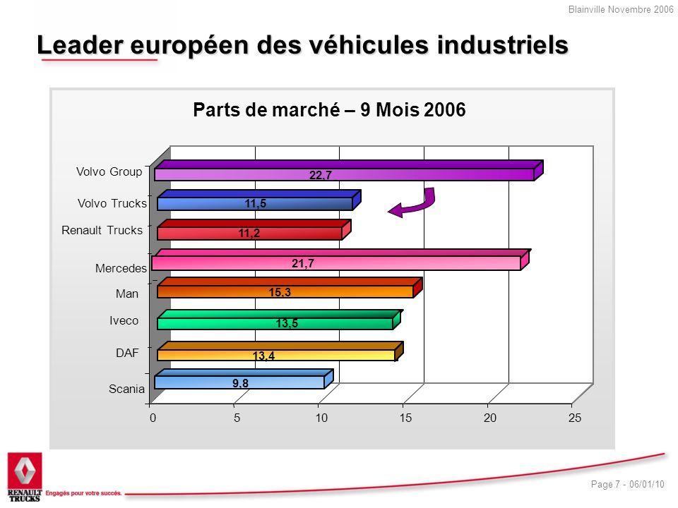 Leader européen des véhicules industriels