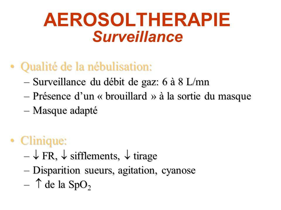 AEROSOLTHERAPIE Surveillance