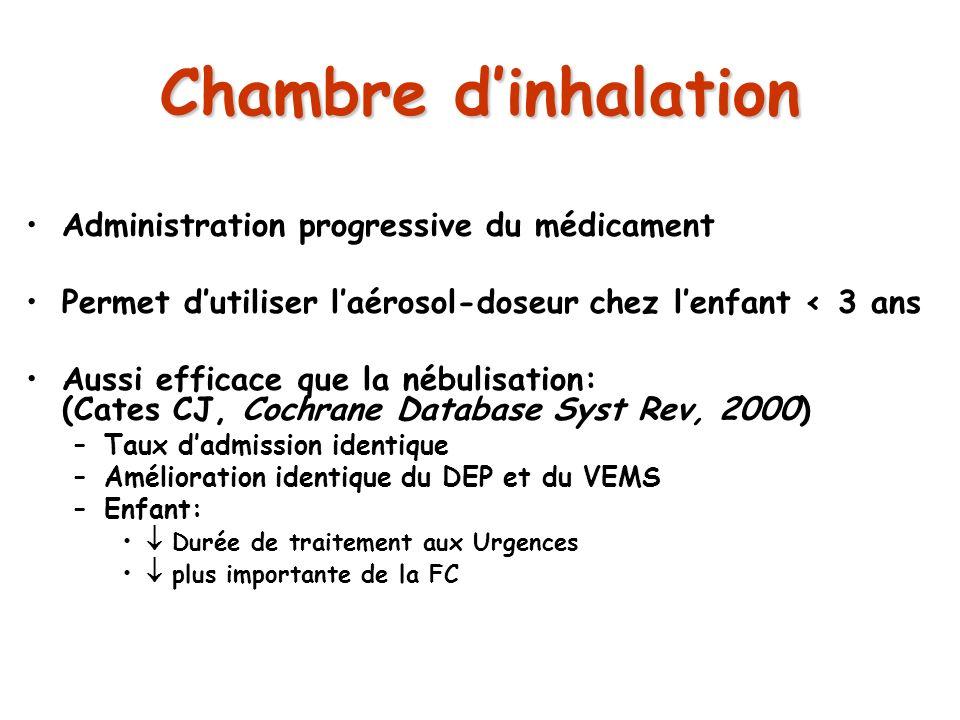 Chambre d'inhalation Administration progressive du médicament