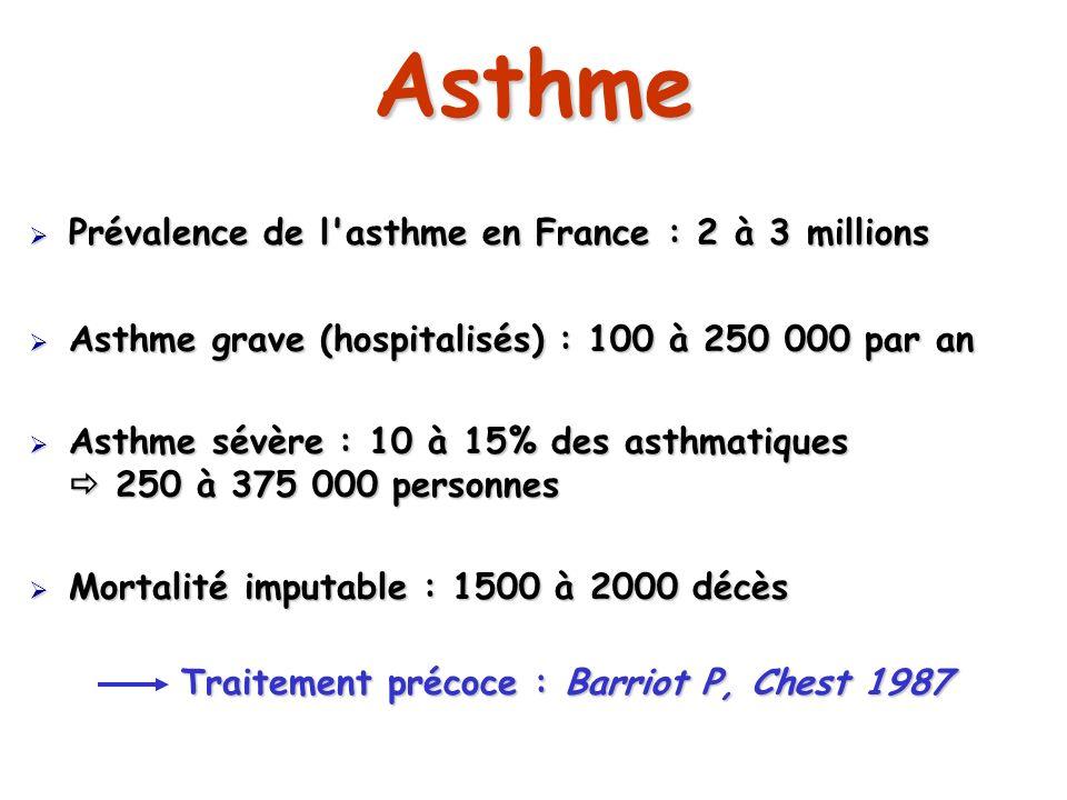 Asthme Prévalence de l asthme en France : 2 à 3 millions