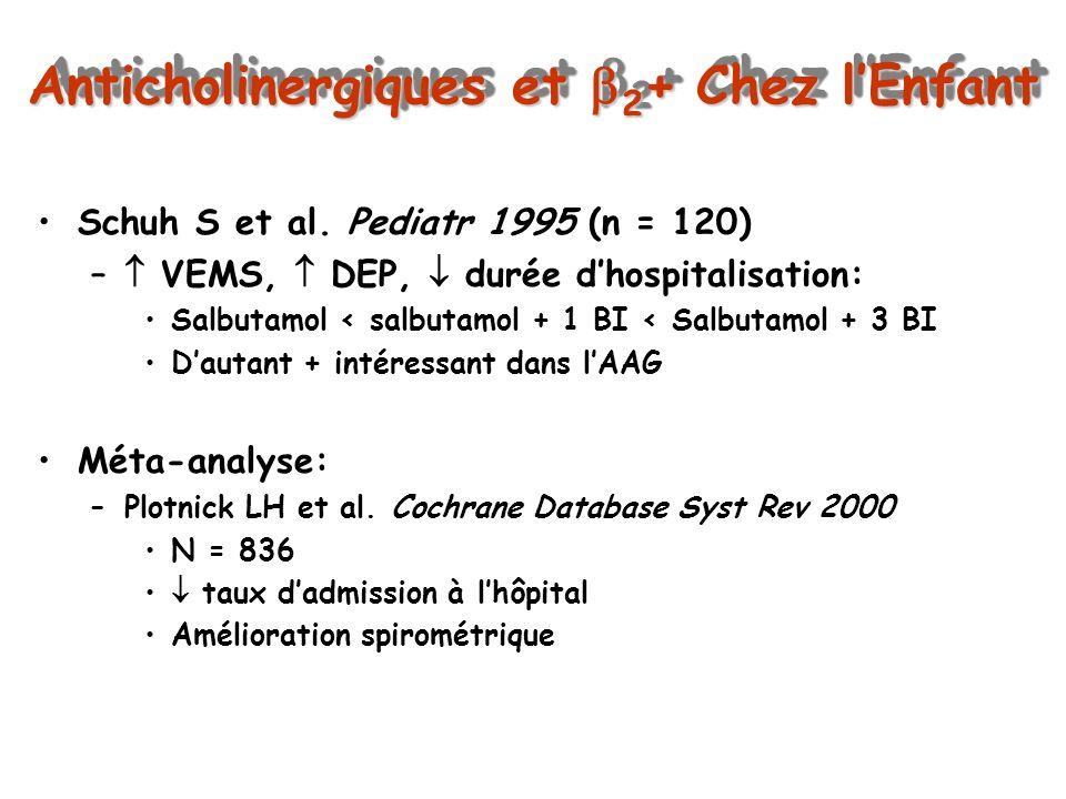 Anticholinergiques et 2+ Chez l'Enfant