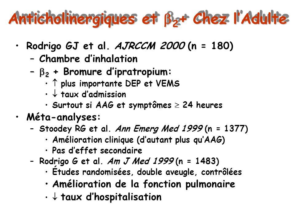 Anticholinergiques et 2+ Chez l'Adulte