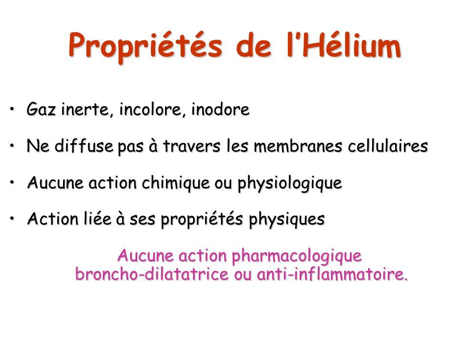 Propriétés de l'Hélium