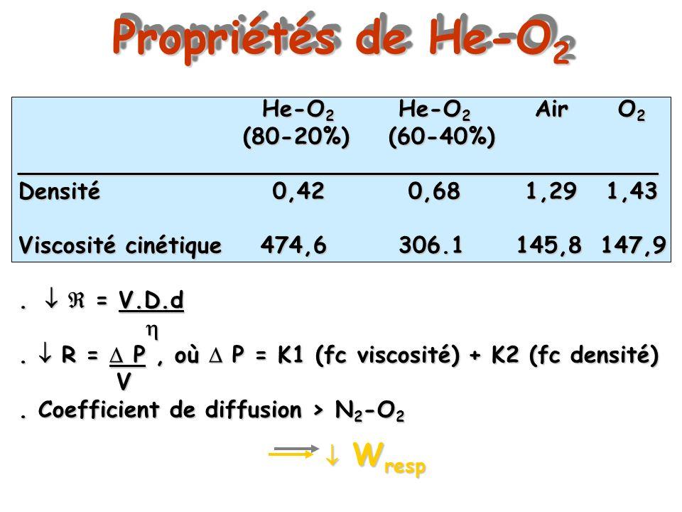 Propriétés de He-O2 He-O2 He-O2 Air O2 (80-20%) (60-40%)