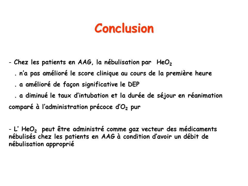 Conclusion Chez les patients en AAG, la nébulisation par HeO2